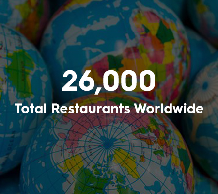 Total Restaurants Worldwide