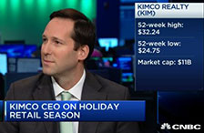 CNBC Kimco CEO: Still see tremendous demand from healthy retailers