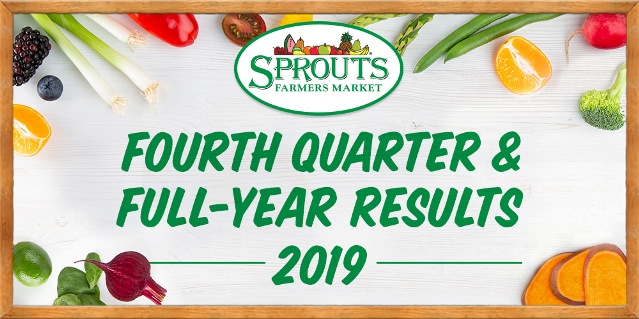 Q4 2019 Results