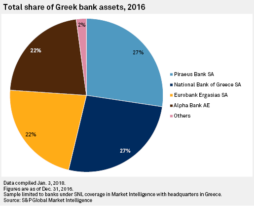 To thwart bad borrowers, Greek banks buy foreclosed property