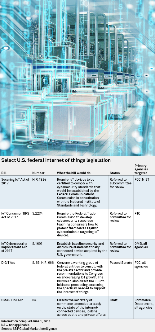 Business, tech groups debate the need for an IoT security standard