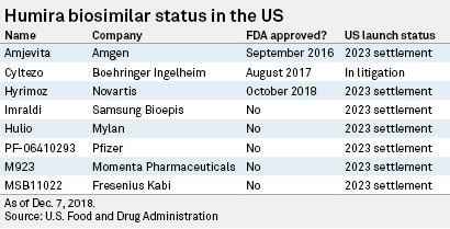 Novartis teams up with Pear Therapeutics on opioids