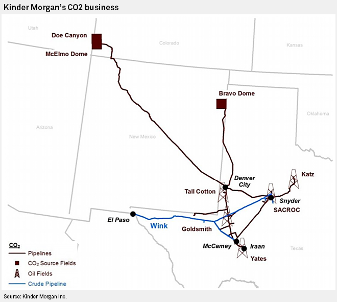 Kinder Morgan is under no pressure to sell CO2 business, CEO