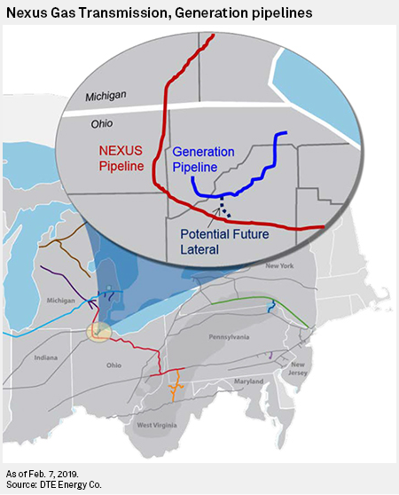 DTE Energy pursues Ohio customers through Nexus pipeline