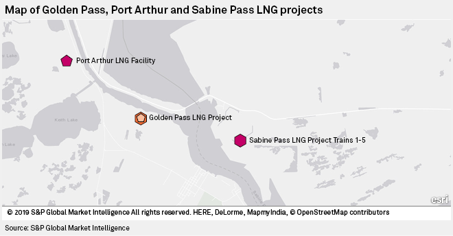 Saudi Aramco's planned LNG deal with Sempra would rank among